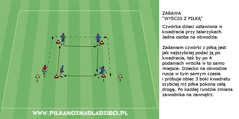 Zabawa - Wyścig z piłką2